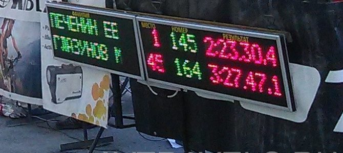 Фотоотчёт: Кросс-кантри веломарафон КИРГИШАНЫ 2016.