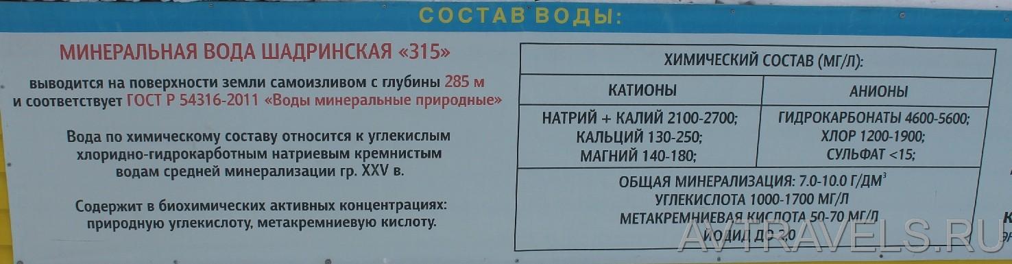 состав воды горячие источники шадринск